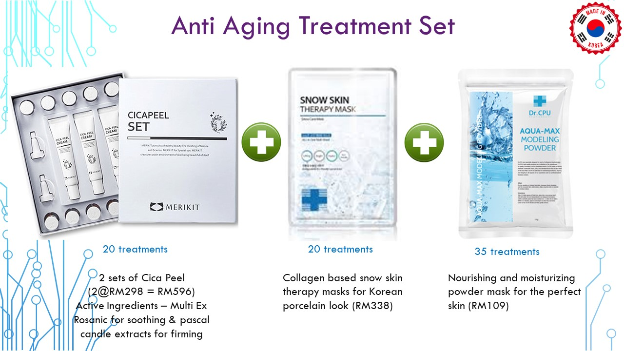 Anti Aging Treatment Set (2 Cica Peel + Snow Skin + Aqua Max)